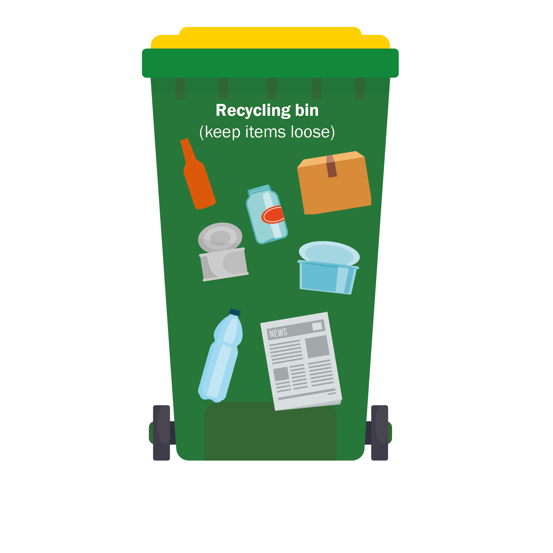 Recycling bin example contents - see text