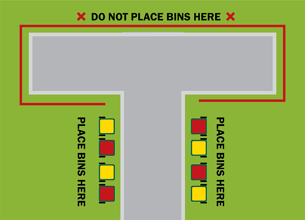 Where to place your bins in a T intersection. Place them on either side of the road as you approach the top of the T - not ON the top of the T.