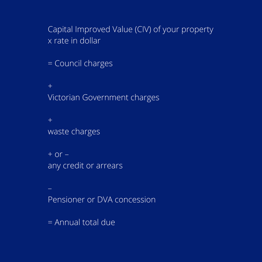 Capital Improved Value (CIV) of your property
